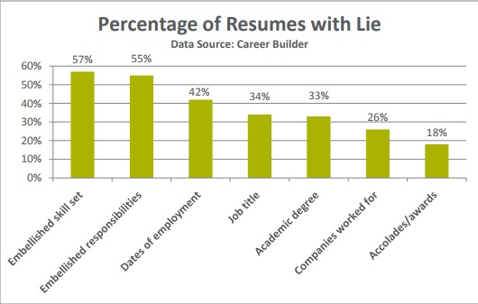 Common-Employment-Lies